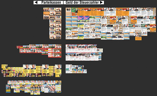Inserate im Landtagswahlkampf 2009