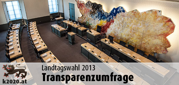k2020.at-Transparenzumfrage