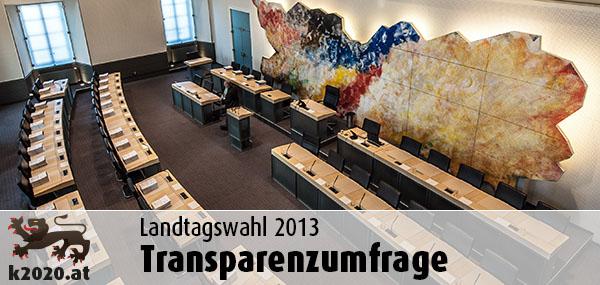 k2020.at-Transparenzumfrage